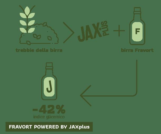 infografica-trebbie-birra-fravort-heallo