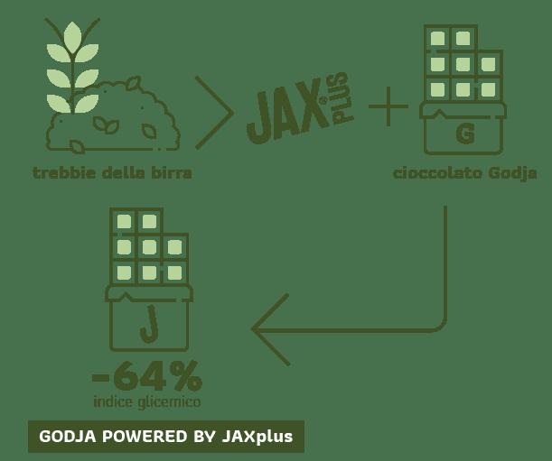 infografica-trebbie-cioccolato-godja-heallo